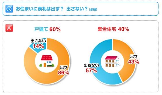 %e8%a1%a8%e6%9c%ad%e3%81%a4%e3%81%91%e3%82%8b%e3%81%a4%e3%81%91%e3%81%aa%e3%81%84%e3%82%a2%e3%83%b3%e3%82%b1%e3%83%bc%e3%83%88