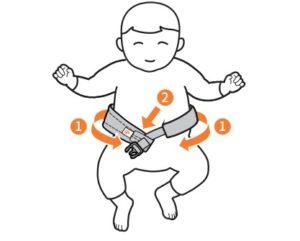 ウエストベルトをつける赤ちゃん
